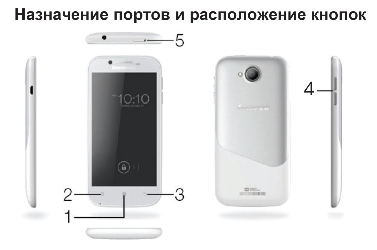 инструкция настройкам по леново телефон