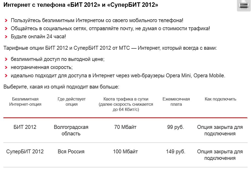 MTS bit for 99 rubles