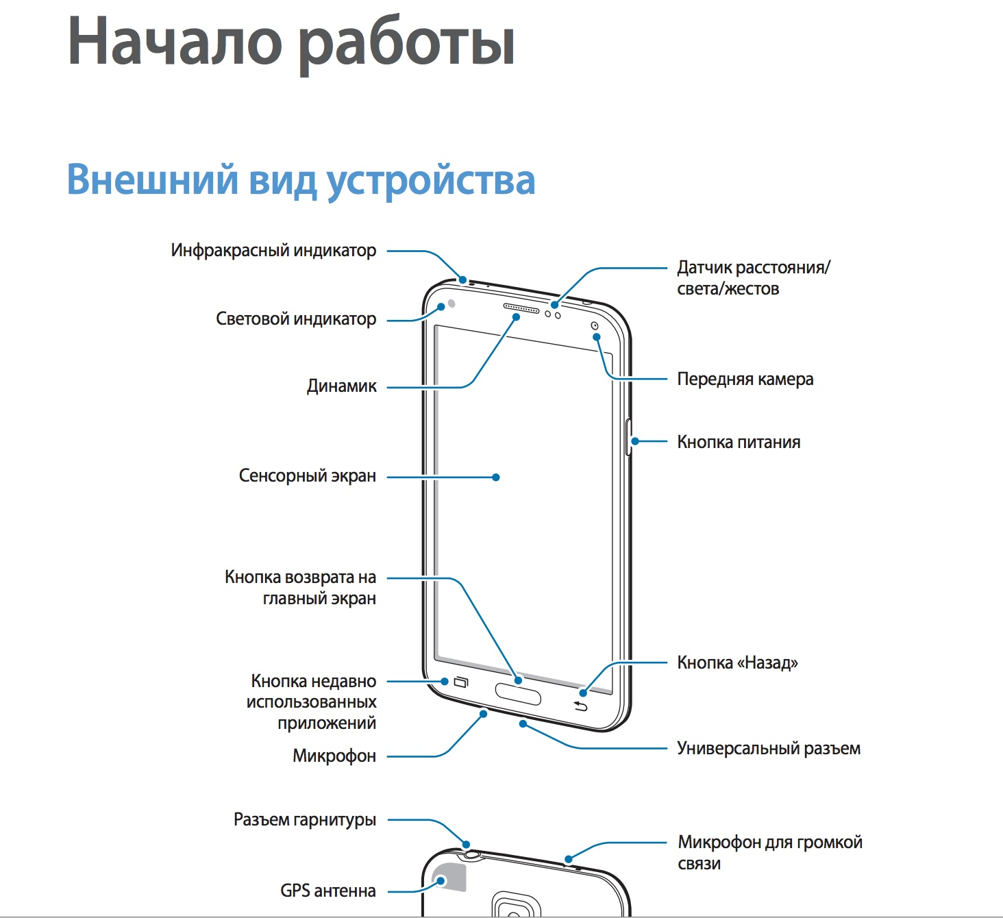 Samsung user manual for  phone Galaxy