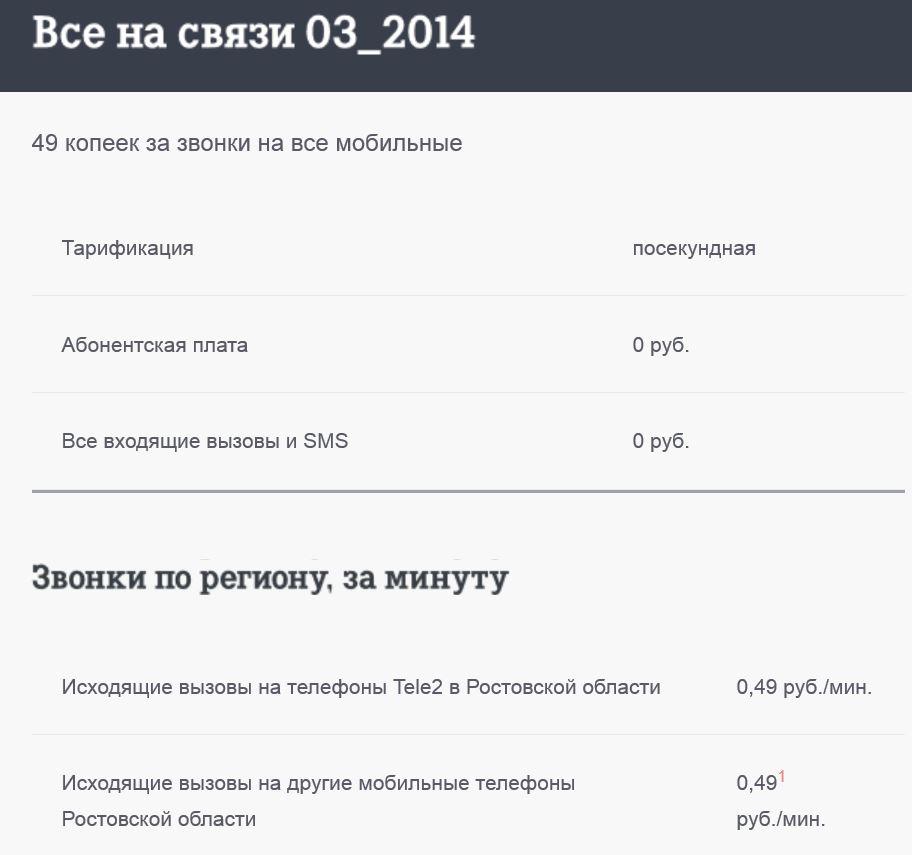 Сайт о Tele2