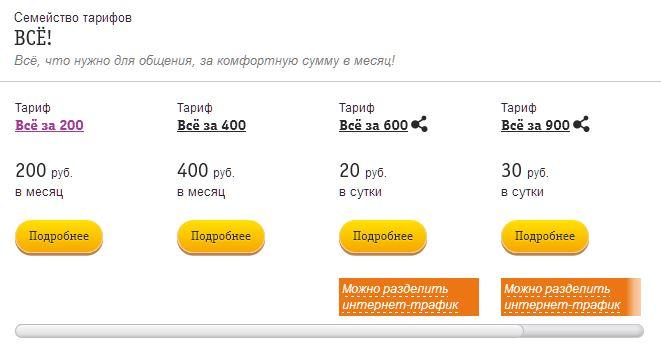 Unlimited tariff Beeline