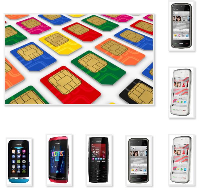 Phone Nokia copy to transfer to contact Sim card