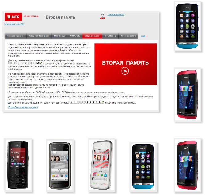 Phone Nokia copy to transfer to contacts XXXXX