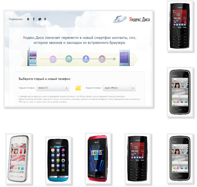 Phone Nokia copy to transfer to contacts from disk.yandex.ru