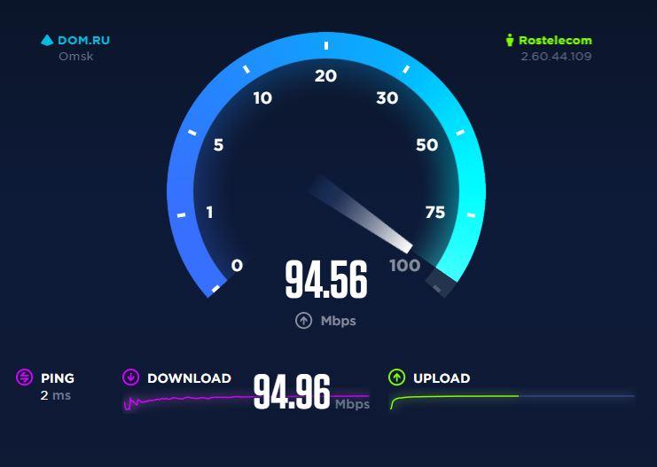 high internet