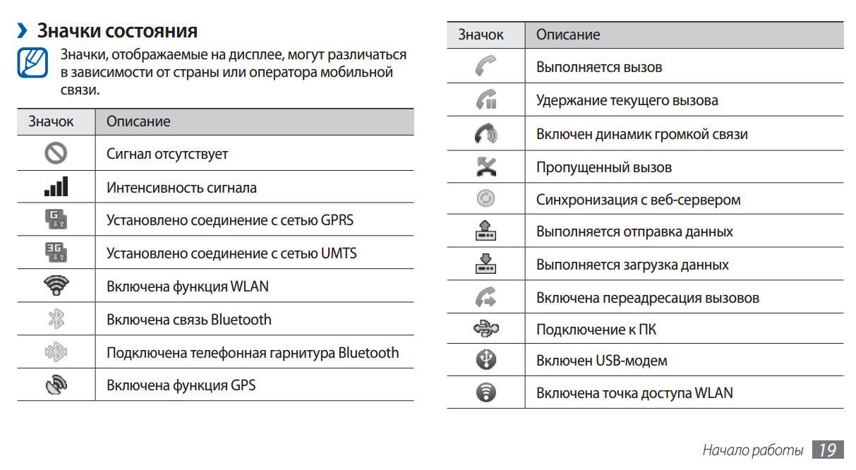 инструкция по эксплуатации телефона нокия х1-01