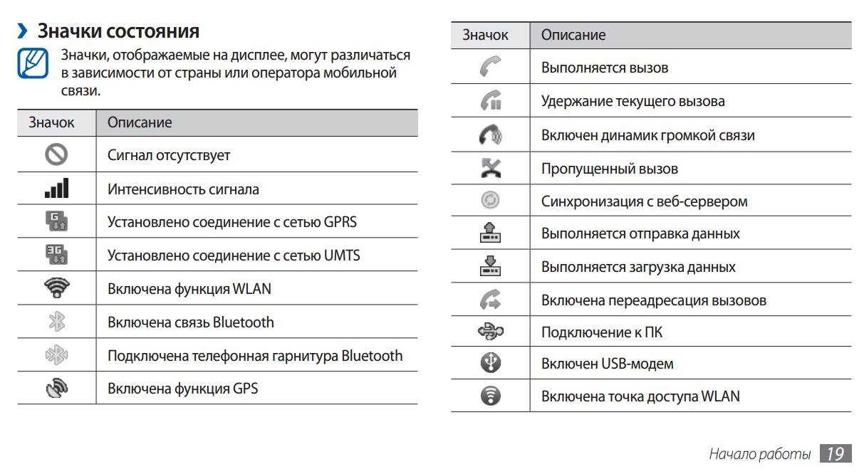 инструкция по эксплуатации телефона леново а526