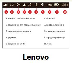 icons phone screen on phone Lenovo