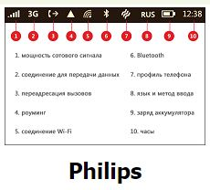 icons phone screen on phone Philips