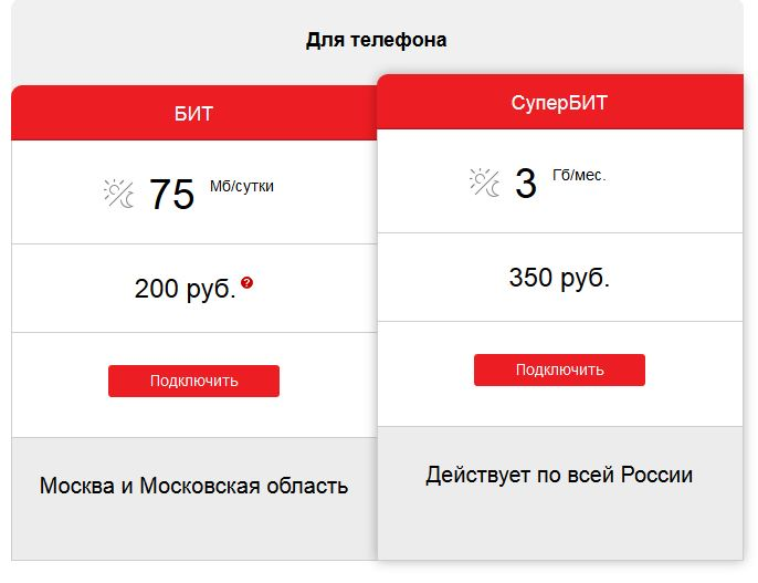 price mobile internet Moscow
