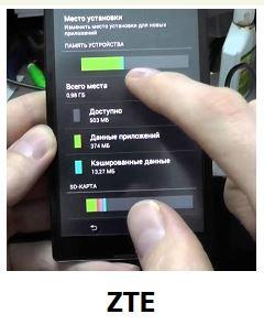 Инструкция По Эксплуатации Смартфона Zte T 630 - фото 8