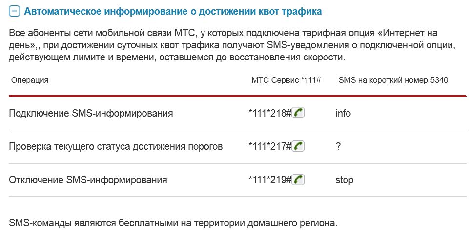 mts internet sms info