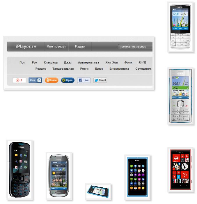 Скачать мелодии на смс на мобильный телефон