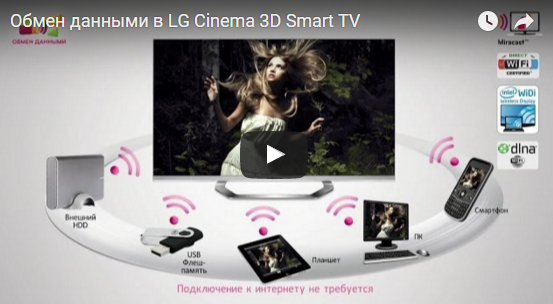 phone_video_3d_movies_for_lg_1