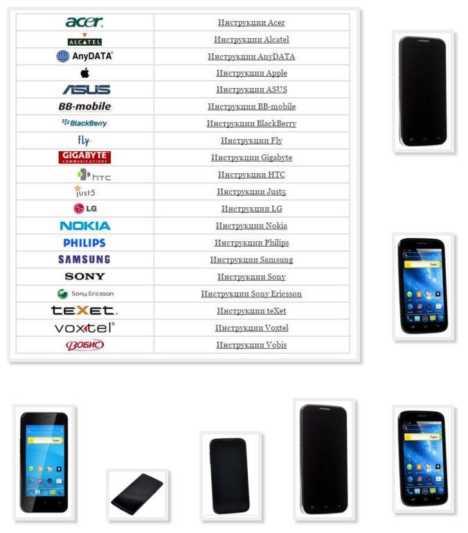 Инструкция к телефонам самсунг