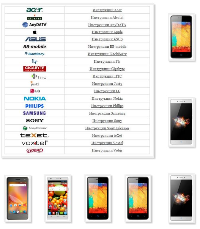 Download free instruction different mobile phones ZTE