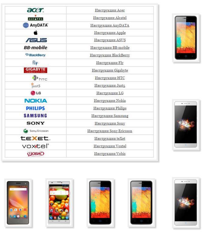 инструкция к телефону Zte Blade A5 полная версия - фото 2