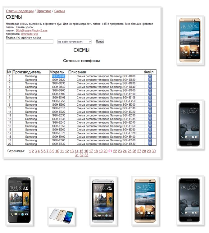 Phone HTC circuit device instructions