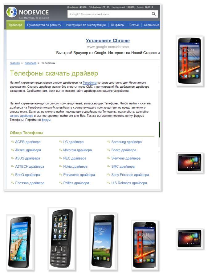 Скачать драйвера на телефоны flyразных моделей бесплатно   sms-mms.