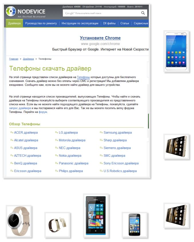 Download free driver different mobile phones Huawei with your computer