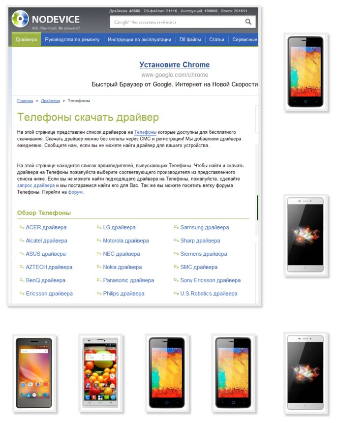 Download free driver different mobile phones ZTE with your computer