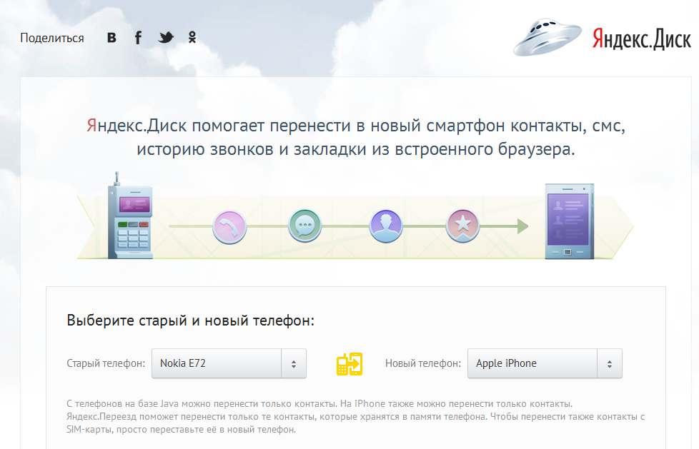 transfer contacts yandex.disk