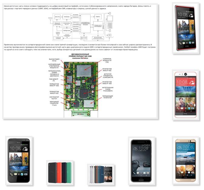 device GSM phone HTC free