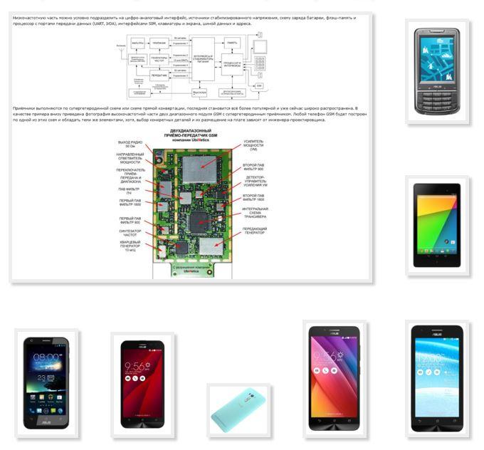 сервис мануал для смартфонов