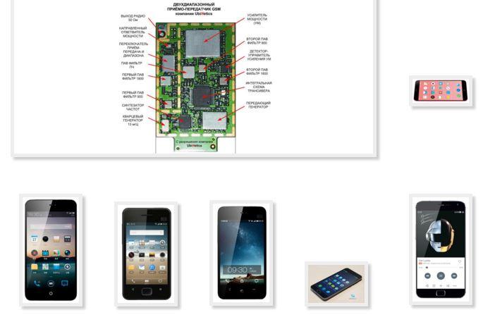 Инструкция К Телефону Мейзу М2 Мини - фото 4