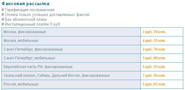 Услуги компании faxservice.ru