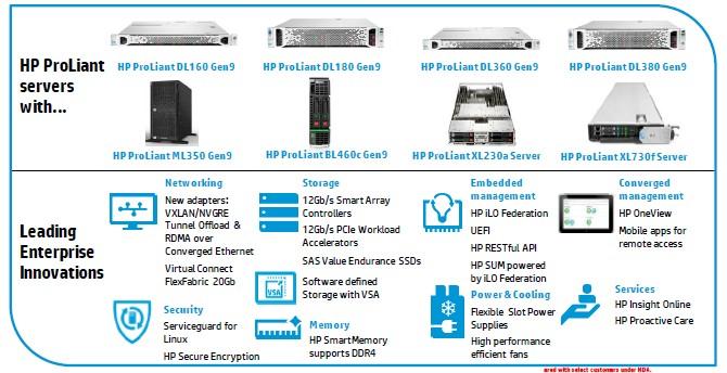 logo server HP