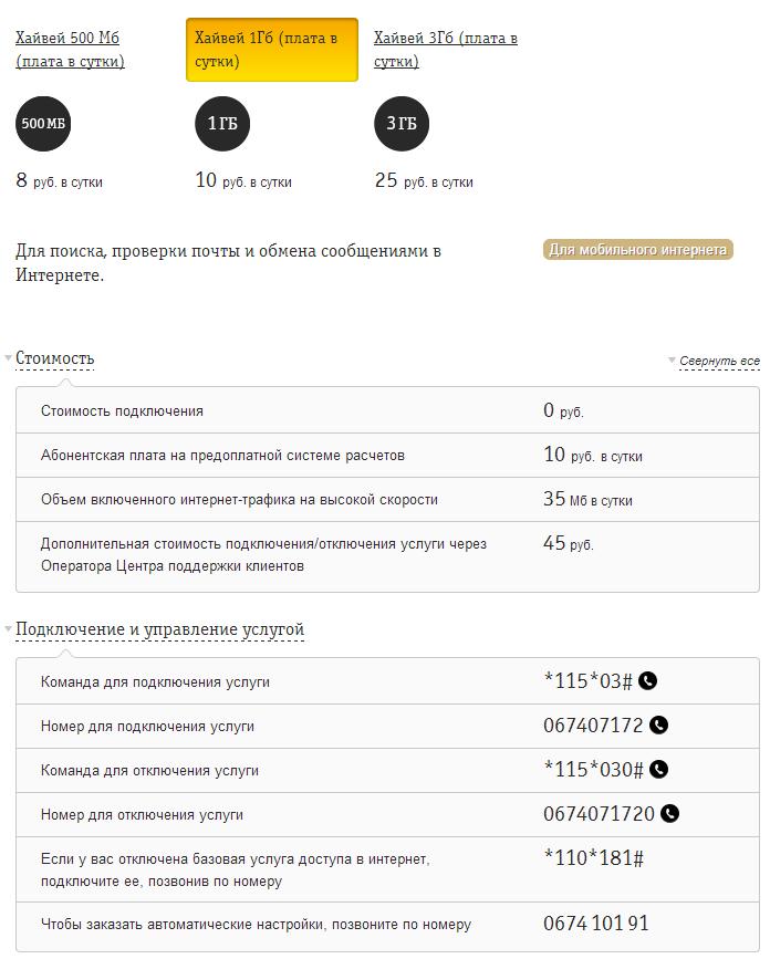 Снять проститутку без регастрации и смс кодов город якутск фото 114-54
