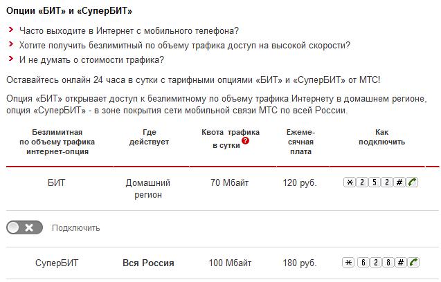 GOOD OK в подарок при подключении - Москва и - МТС