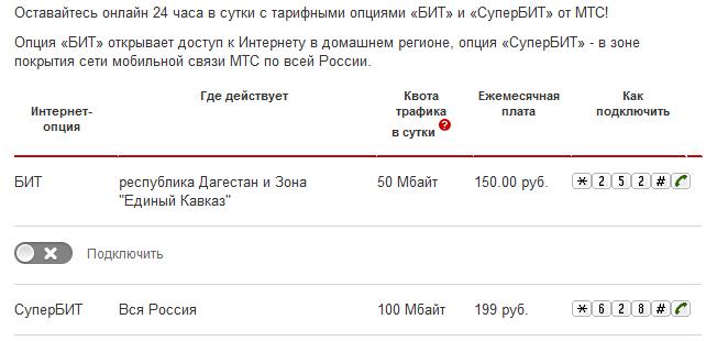 internet. mts.ru