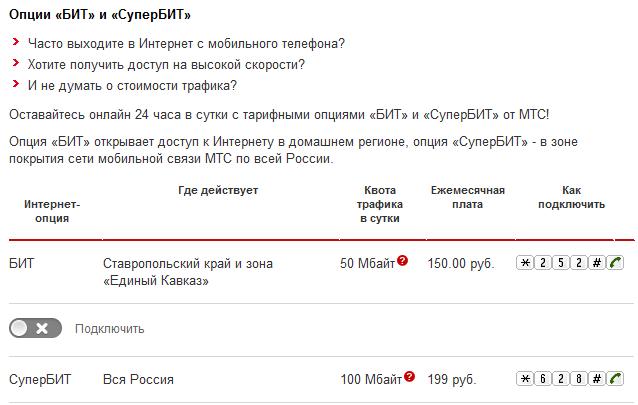 Тариф «Универсальный», Мегафон Ставропольский край