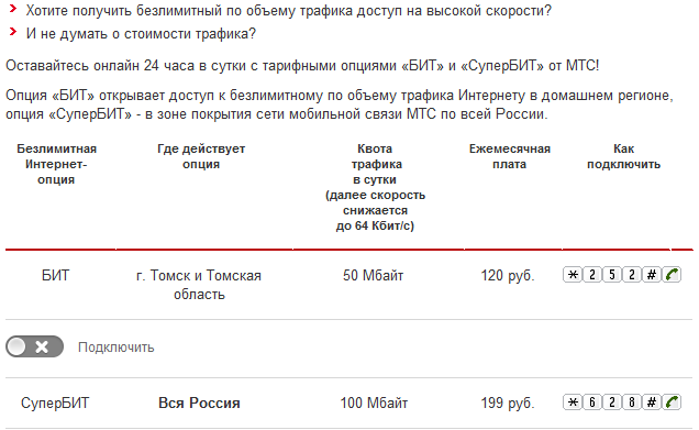 Часто задаваемые вопросы - Москва и Подмосковье - МТС