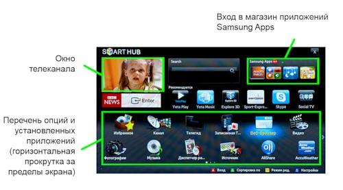 Как скачать adobe flash player на телевизоре samsung smart tv.