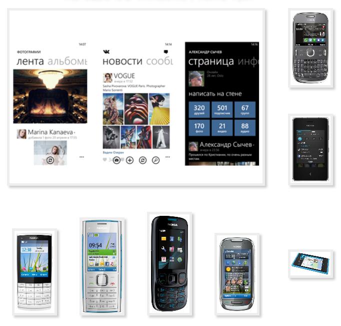 Новые обновления для nokia asha 308, 309 и 311 » symbian-club. Com.