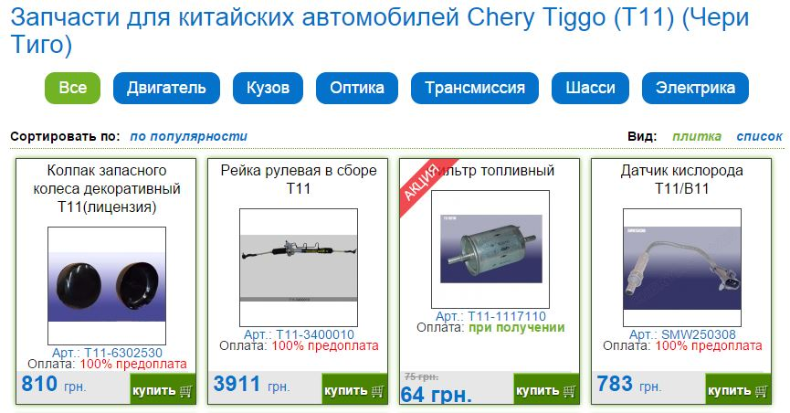 spare parts chery