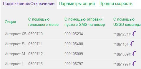 Общение по смс на интим тему омск номера телефонов фото 583-840