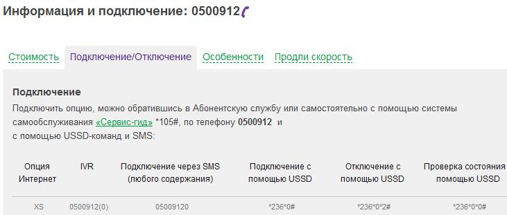 Снять проститутку без регастрации и смс кодов город якутск фото 114-993
